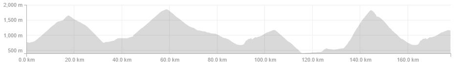 Iljo Keisse -Garmin Edge 1000 - 177.9km 5:52:45 4,548m