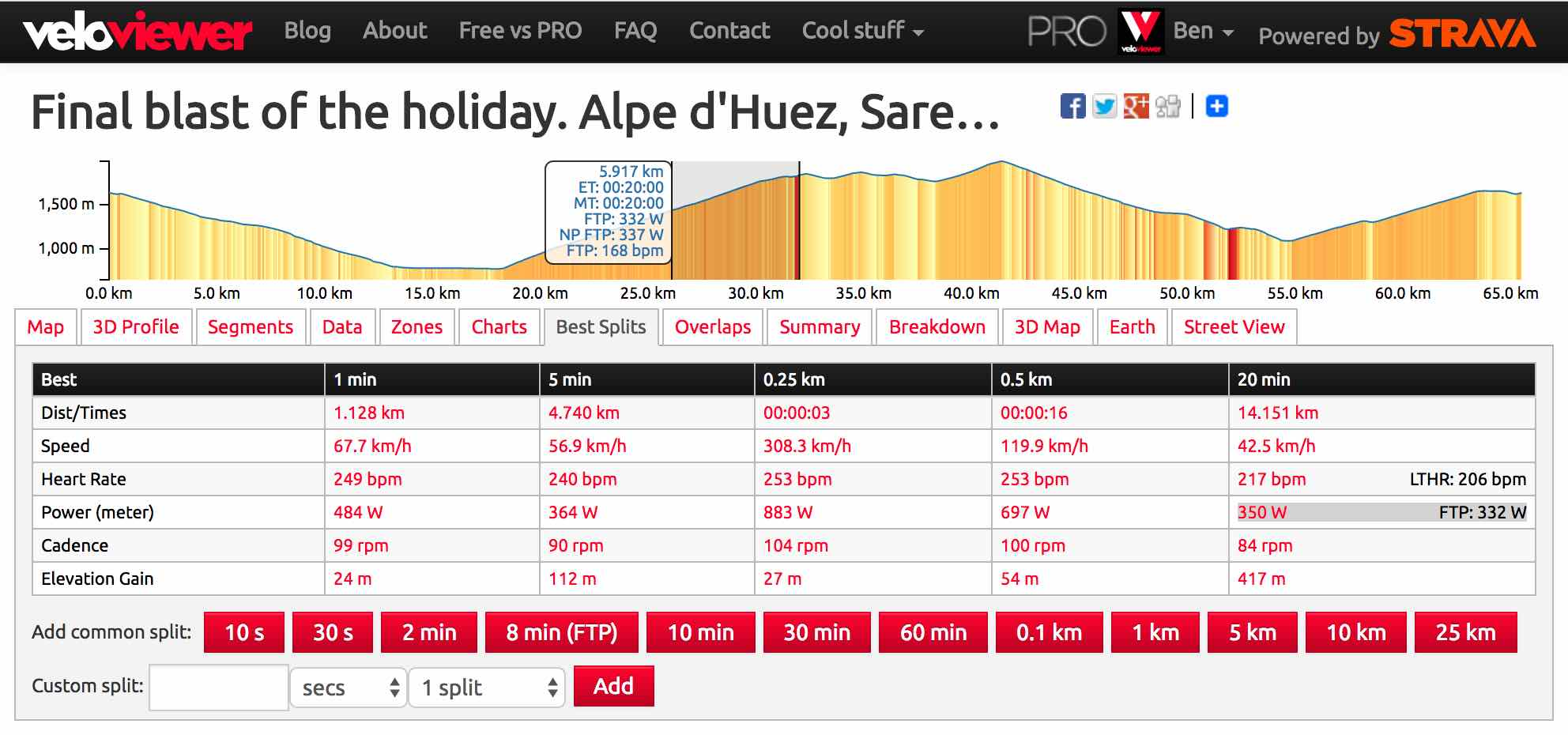 Getting your powerheart rate ftp and normalised power from your best splits nvjuhfo Image collections