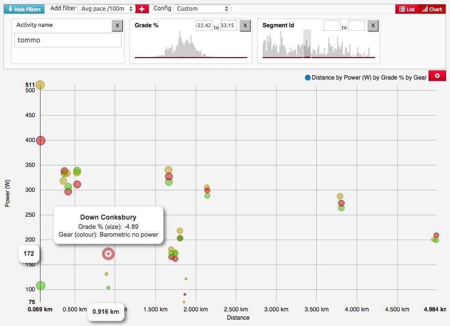 Comparison of Strava Estimated Power to Power Meter Values | VeloViewer