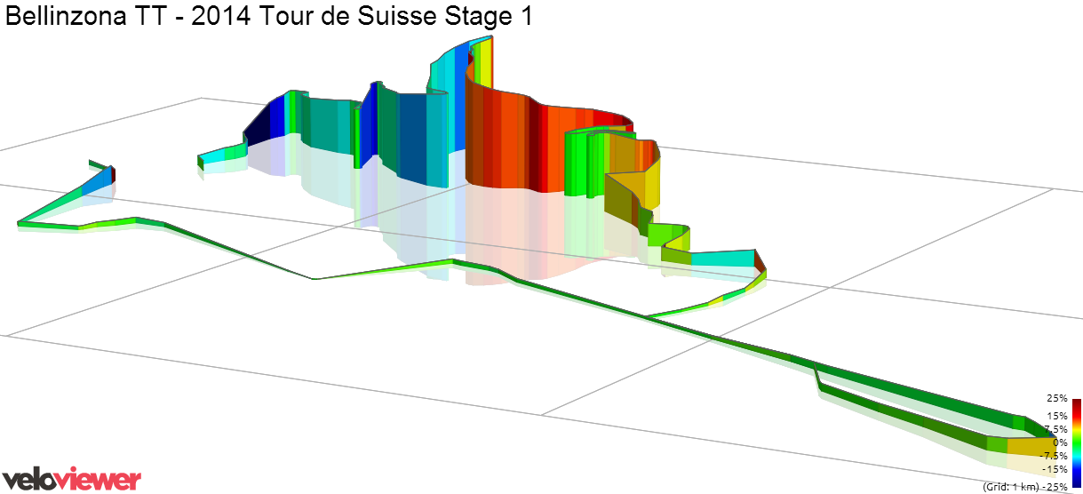 Tour de Suisse stage 1 time trial