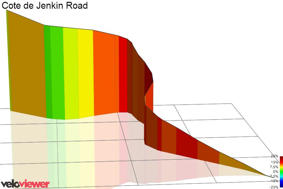 Côte de Jenkin Road