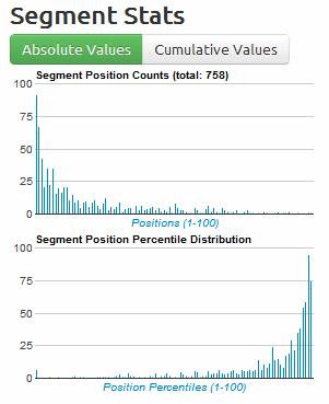 Segment Stats