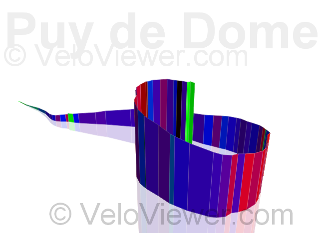 Puy de Dome 3D Profile