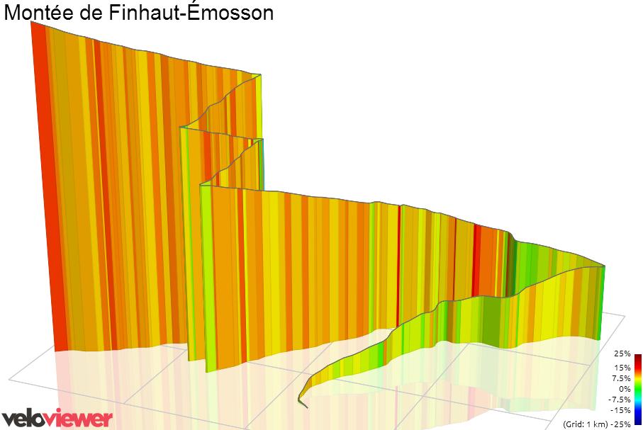 Montée de Finhaut-Émosson