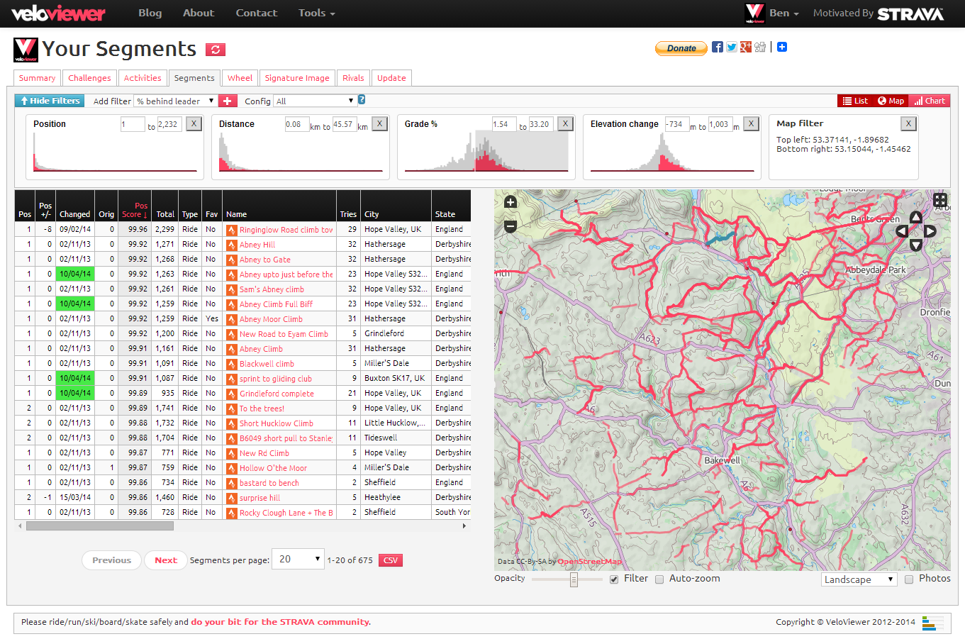 Welcome to VeloViewer!